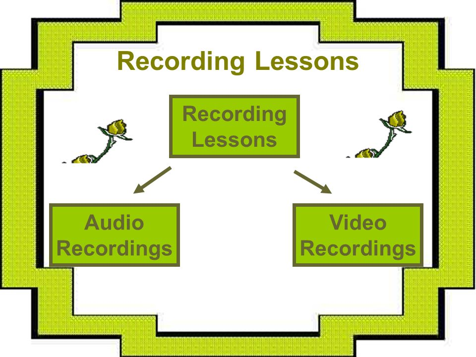 Recording Lessons Video Recordings Recording Lessons Audio Recordings