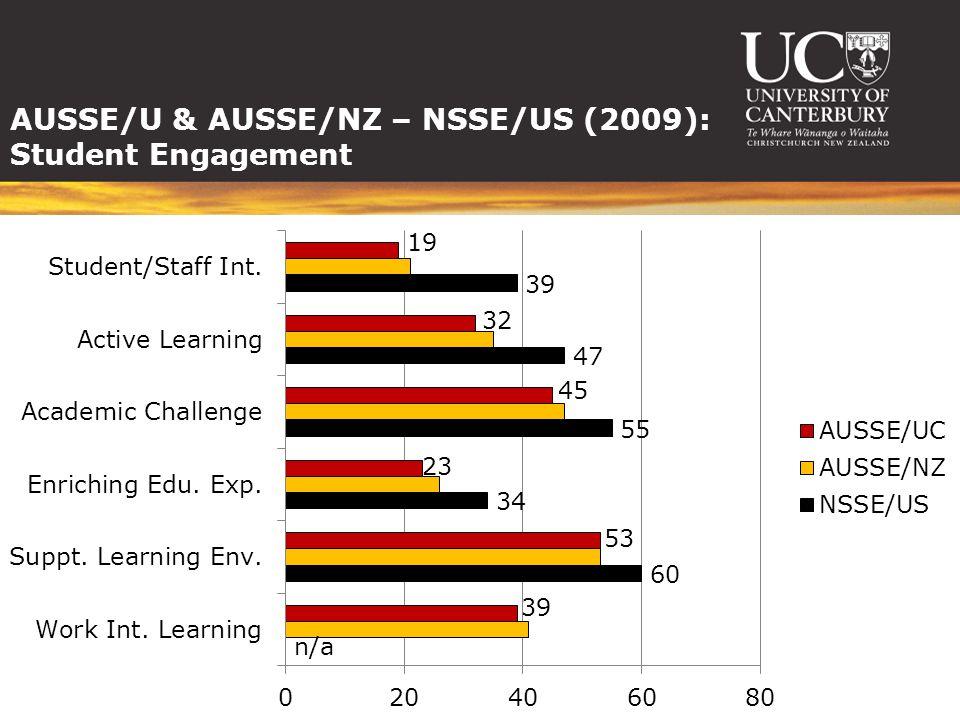 AUSSE/U & AUSSE/NZ – NSSE/US (2009): Student Engagement