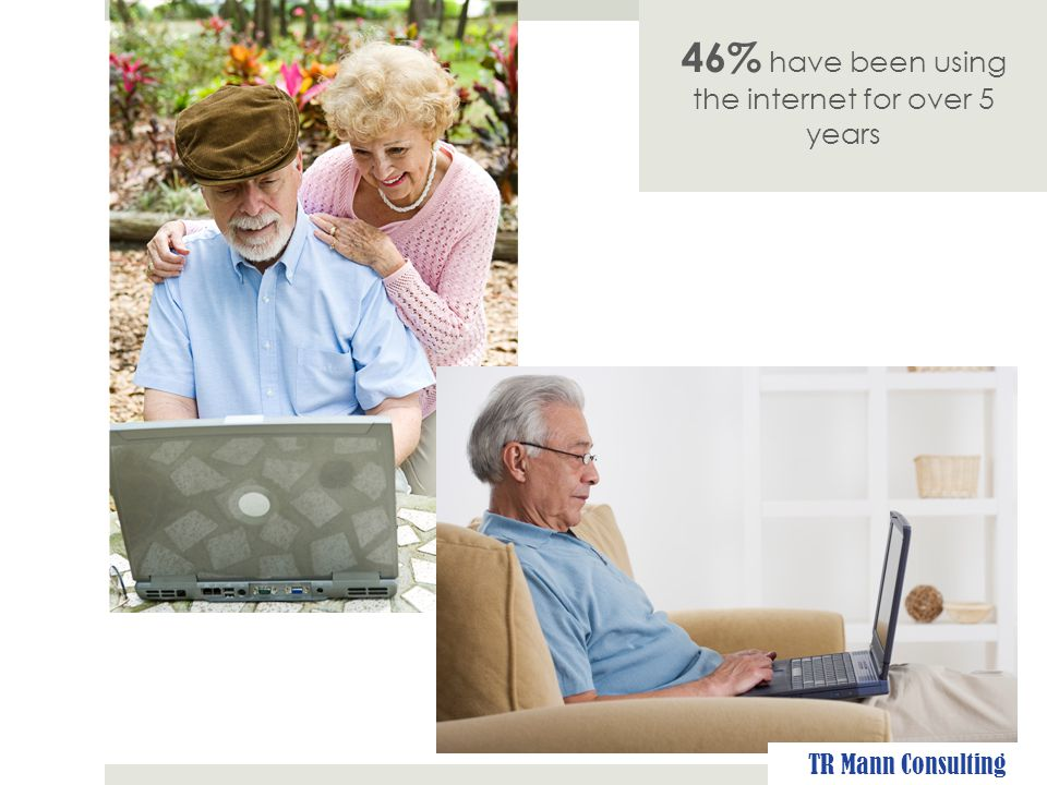 46% have been using the internet for over 5 years TR Mann Consulting