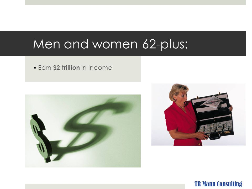 Men and women age 62-plus:  Account for 12.3% of the total population (that's 35.6 million people) TR Mann Consulting
