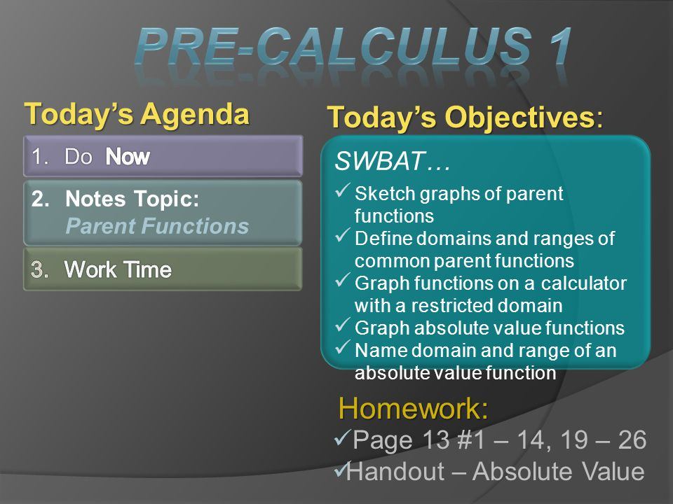 Today's Objectives: Today's Agenda SWBAT… Sketch graphs of parent functions Define domains and ranges of common parent functions Graph functions on a calculator with a restricted domain Graph absolute value functions Name domain and range of an absolute value function 2.