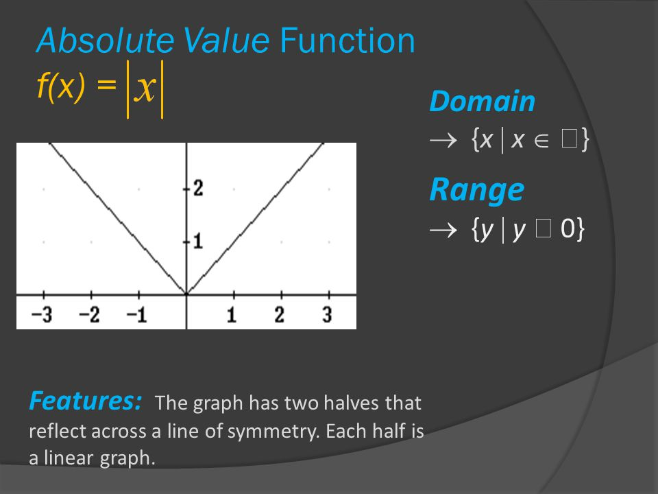 Absolute Value Function f(x) = Domain  {x  x   } Range  {y  y  0} Features: The graph has two halves that reflect across a line of symmetry.