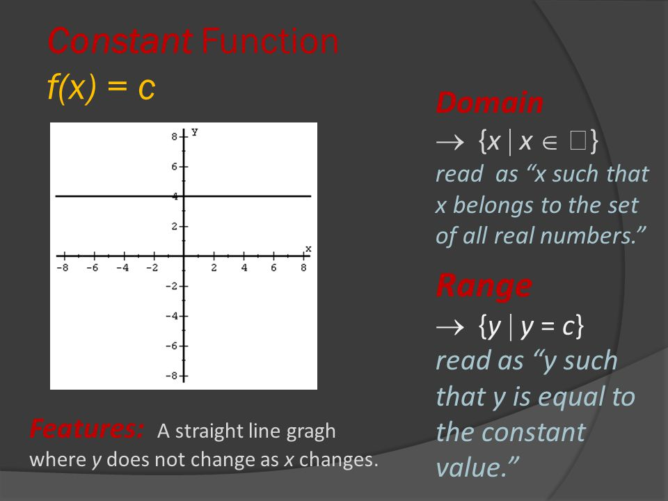 Constant Function f(x) = c Domain  {x  x   } read as x such that x belongs to the set of all real numbers. Range  {y  y = c} read as y such that y is equal to the constant value. Features: A straight line gragh where y does not change as x changes.