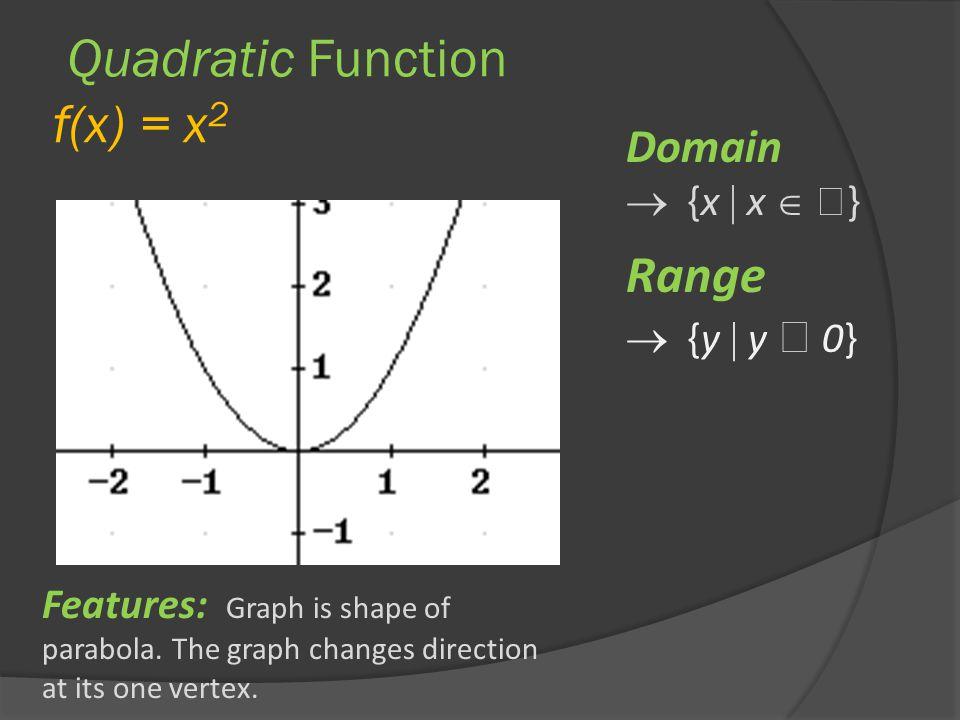 Quadratic Function f(x) = x 2 Domain  {x  x   } Range  {y  y  0} Features: Graph is shape of parabola.