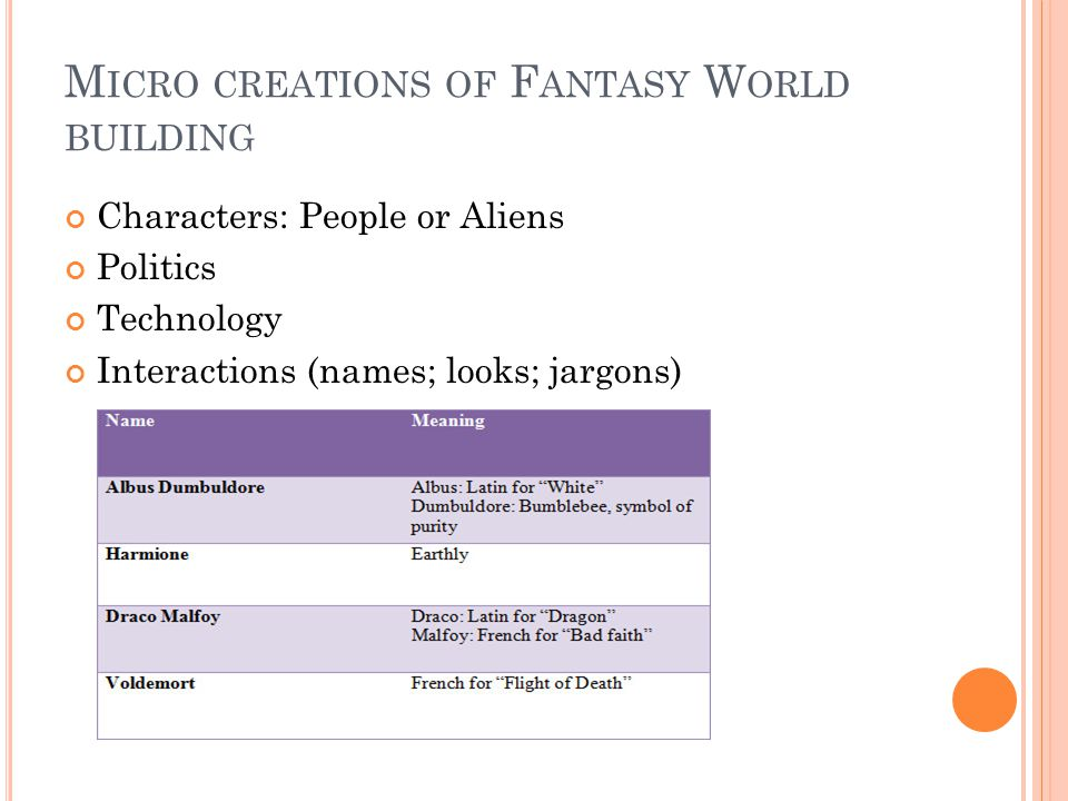 M ICRO CREATIONS OF F ANTASY W ORLD BUILDING Characters: People or Aliens Politics Technology Interactions (names; looks; jargons)