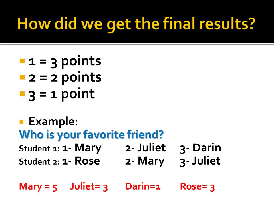  1 = 3 points  2 = 2 points  3 = 1 point  Example: Who is your favorite friend? Student 1: 1- Mary2- Juliet3- Darin Student 2: 1- Rose2- Mary3- Ju