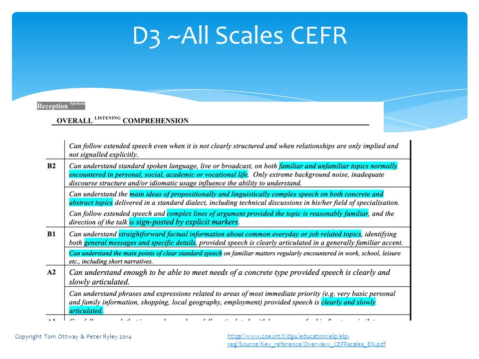D3 ~All Scales CEFR http://www.coe.int/t/dg4/education/elp/elp- reg/Source/Key_reference/Overview_CEFRscales_EN.pdf Copyright Tom Ottway & Peter Ryley