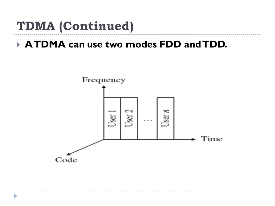 TDMA (Continued)  A TDMA can use two modes FDD and TDD.
