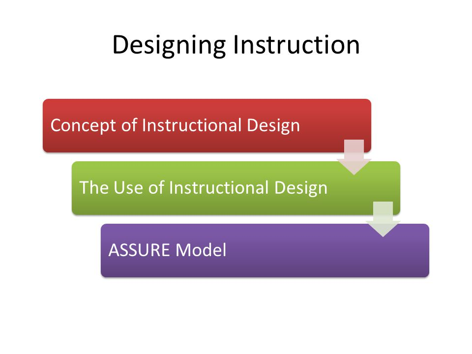 Designing Instruction