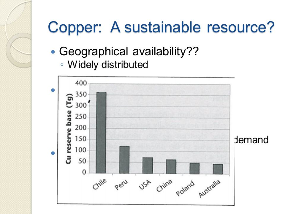 Copper: A sustainable resource. Geographical availability?.