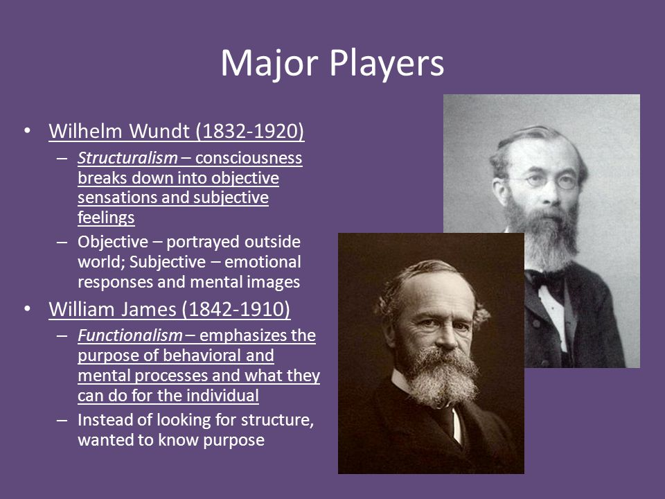 Major Players Wilhelm Wundt (1832-1920) – Structuralism – consciousness breaks down into objective sensations and subjective feelings – Objective – po