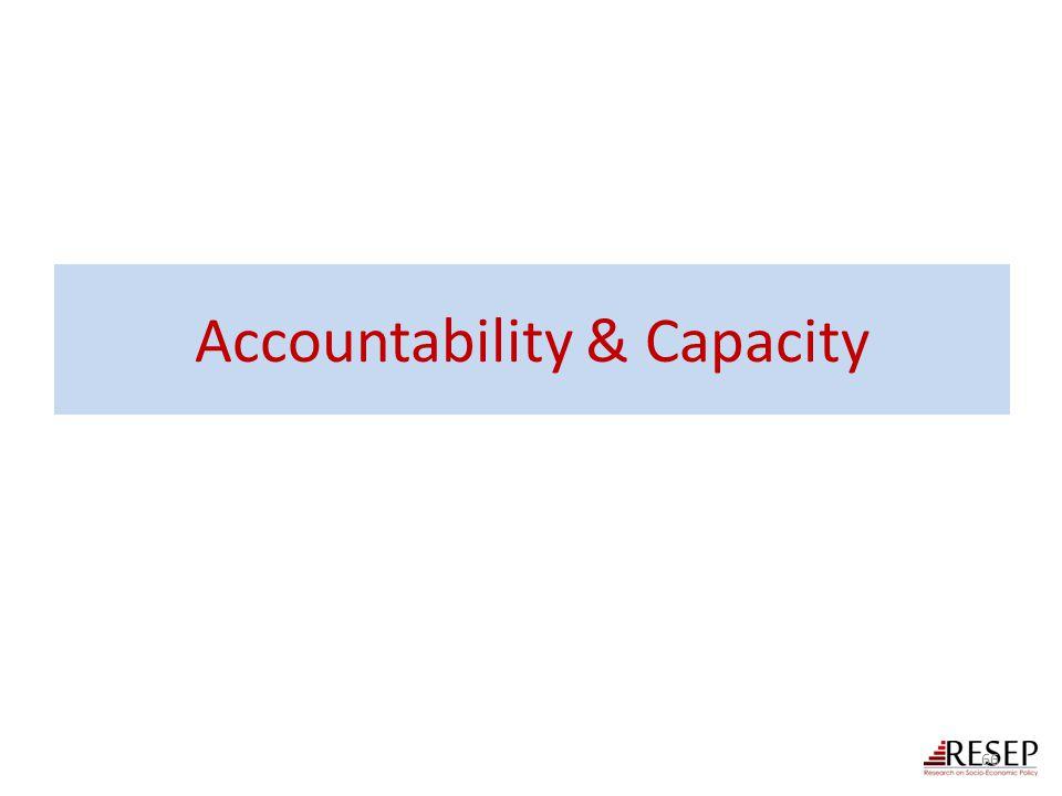 Accountability & Capacity 66