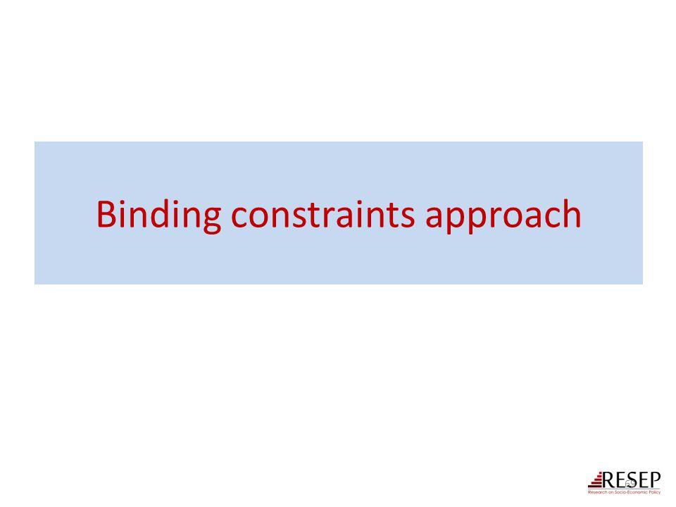 Binding constraints approach 69