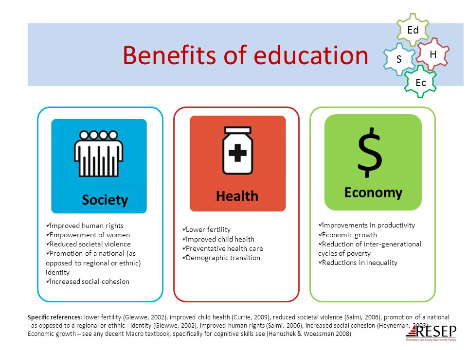 Benefits of education Improvements in productivity Economic growth Reduction of inter-generational cycles of poverty Reductions in inequality Lower fe