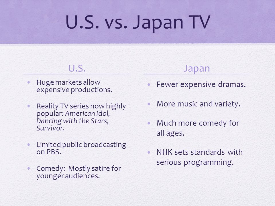U.S. vs. Japan TV U.S. Huge markets allow expensive productions.