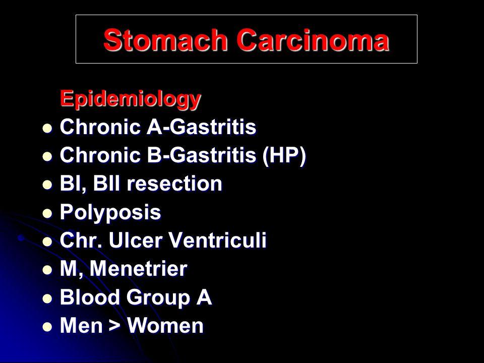HISTOLOGY 95% Adenocarcinoma - papiller - tubular - mucinous 4%Adeno-squamous < 1%Squamous < 1%undifferentiated