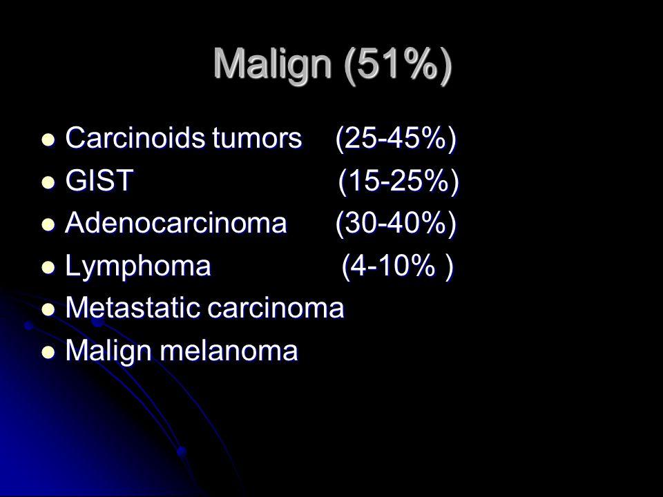 Bening (41%) Adenoma Adenoma GIST GIST Hamartoma Hamartoma Angioma Angioma Pseudotumor (brunner gland hyperplasia, pancreatic rest,endometrioma, hyper