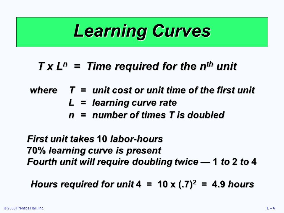 © 2008 Prentice Hall, Inc.E – 6 Learning Curves T x L n = Time required for the n th unit whereT=unit cost or unit time of the first unit L=learning curve rate n=number of times T is doubled First unit takes 10 labor-hours 70% learning curve is present Fourth unit will require doubling twice — 1 to 2 to 4 Hours required for unit 4 = 10 x (.7) 2 = 4.9 hours