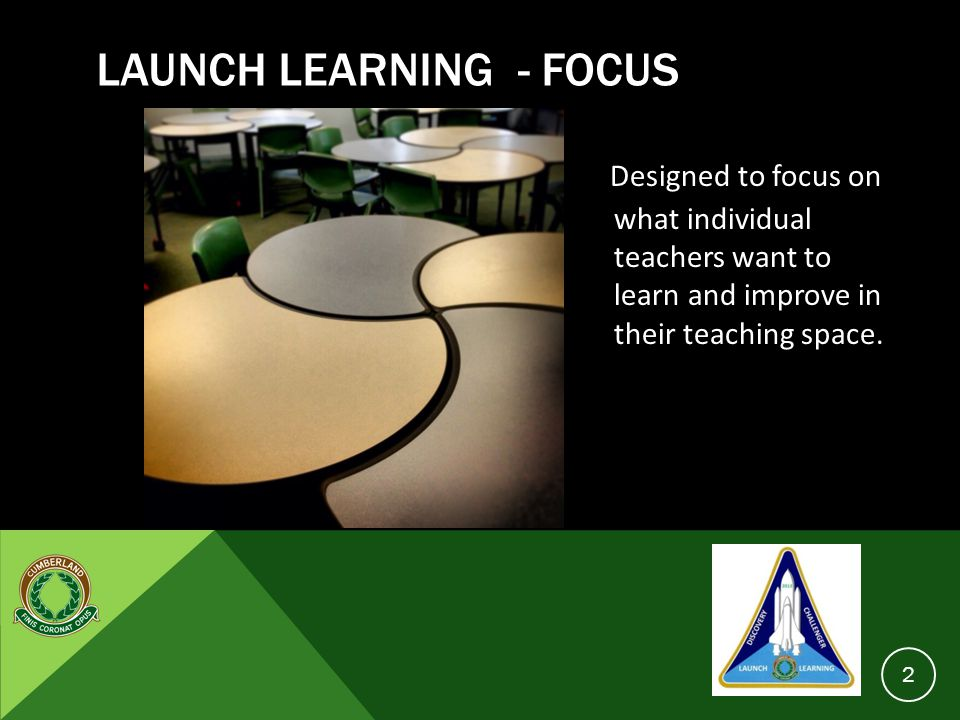 LAUNCH LEARNING - FOCUS Designed to focus on what individual teachers want to learn and improve in their teaching space. 2