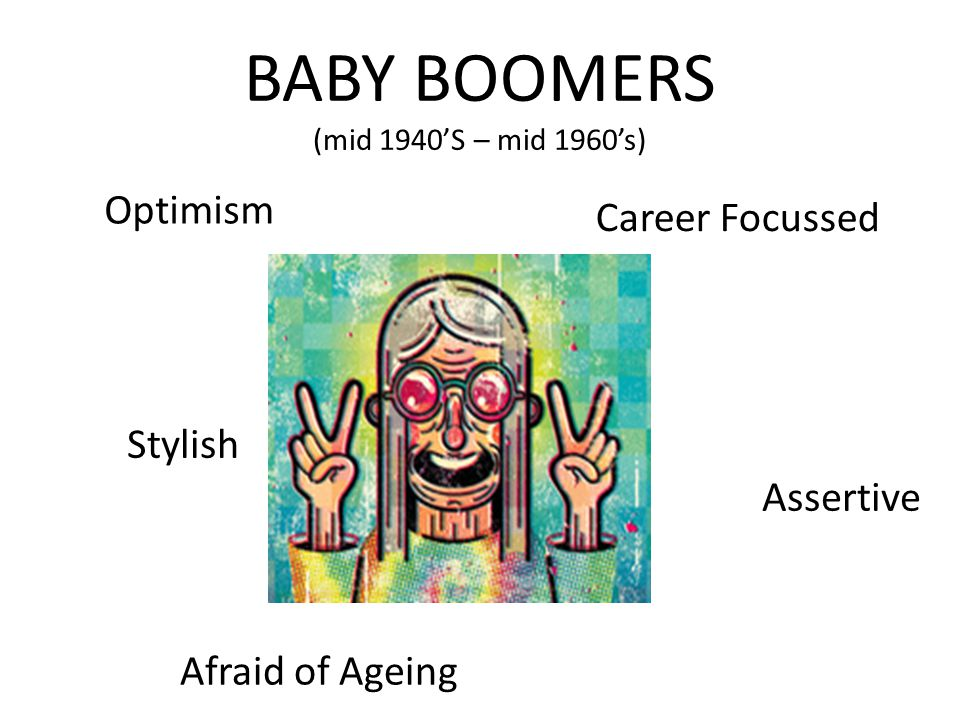BABY BOOMERS (mid 1940'S – mid 1960's) Optimism Career Focussed Stylish Assertive Afraid of Ageing