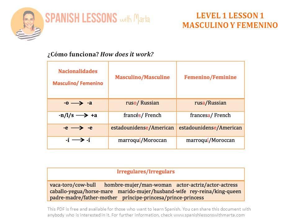 LEVEL 1 LESSON 1 MASCULINO Y FEMENINO ¿Cómo funciona.