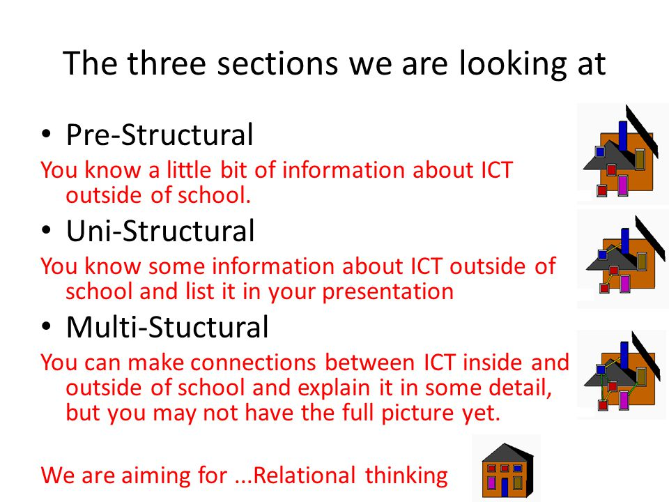 The three sections we are looking at Pre-Structural You know a little bit of information about ICT outside of school.