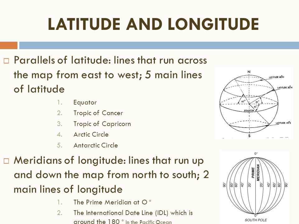 LATITUDE AND LONGITUDE  Parallels of latitude: lines that run across the map from east to west; 5 main lines of latitude 1.Equator 2.Tropic of Cancer