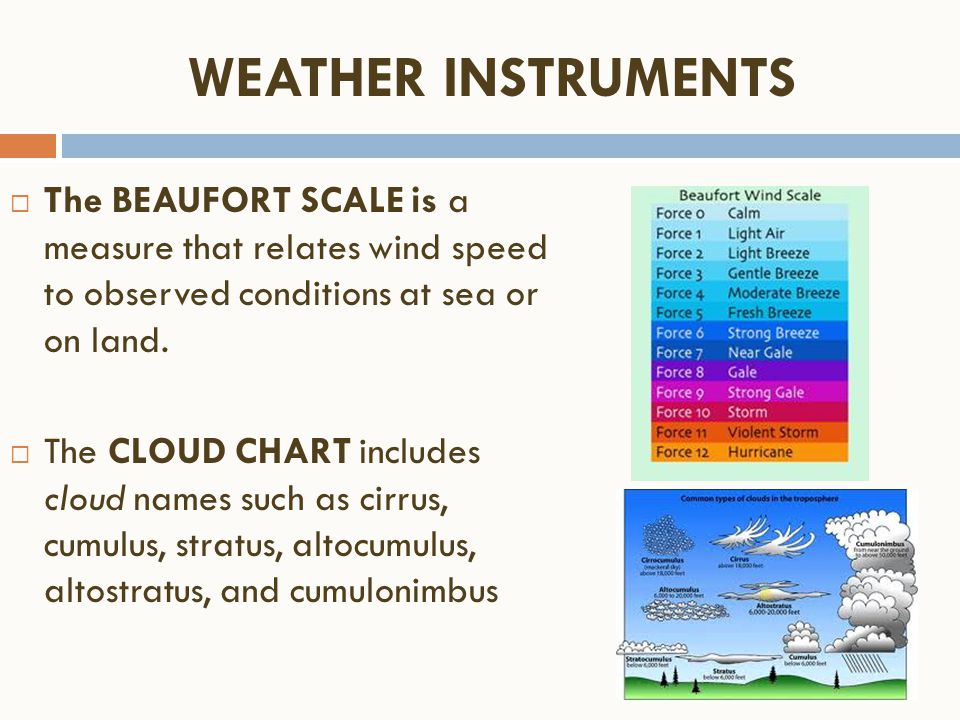  The BEAUFORT SCALE is a measure that relates wind speed to observed conditions at sea or on land.  The CLOUD CHART includes cloud names such as cir