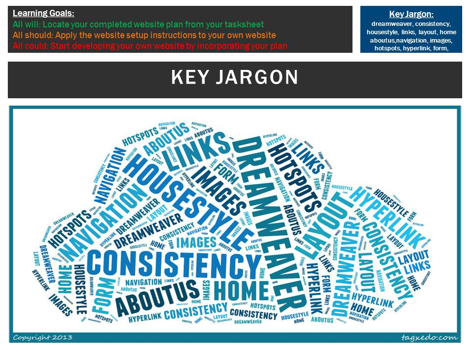 Key Jargon: dreamweaver, consistency, housestyle, links, layout, home aboutus,navigation, images, hotspots, hyperlink, form, Learning Goals: All will: Locate your completed website plan from your tasksheet All should: Apply the website setup instructions to your own website All could: Start developing your own website by incorporating your plan KEY JARGON