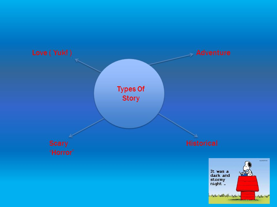 Love ( Yuk! )Adventure Scary 'Horror' Historical Types Of Story