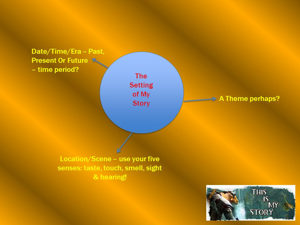 Date/Time/Era – Past, Present Or Future – time period.