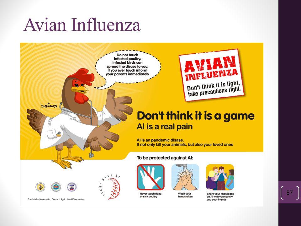 Avian Influenza 57