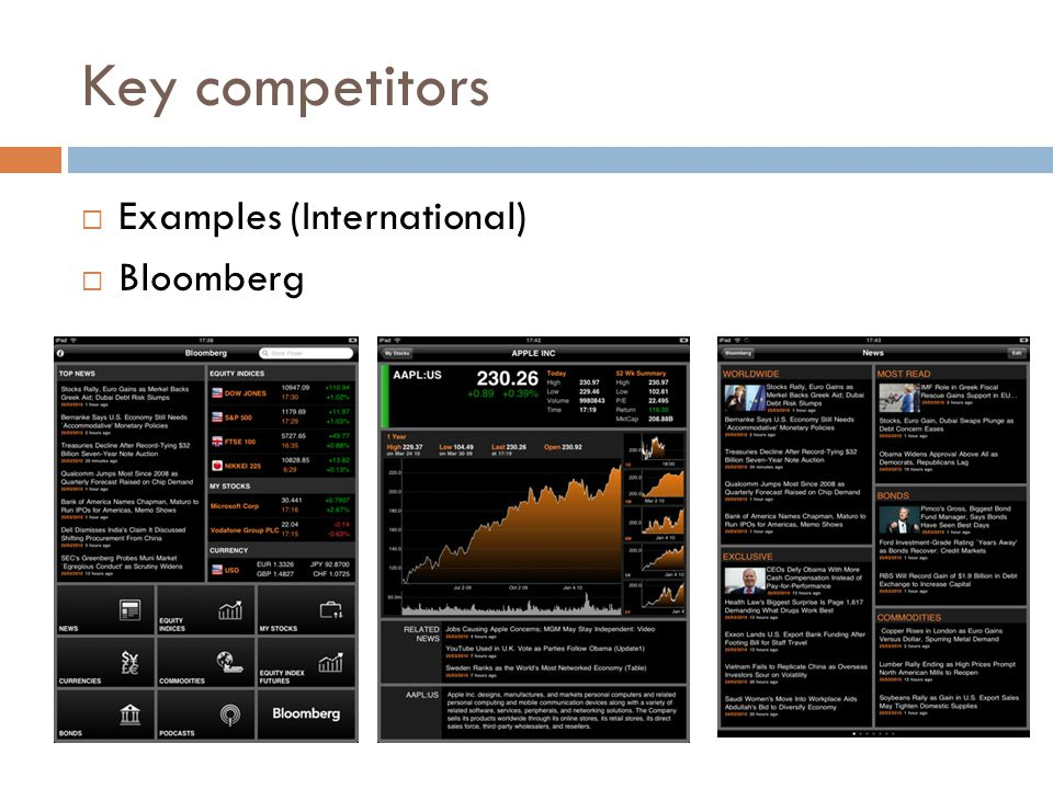 Key competitors  Examples (International)  Bloomberg