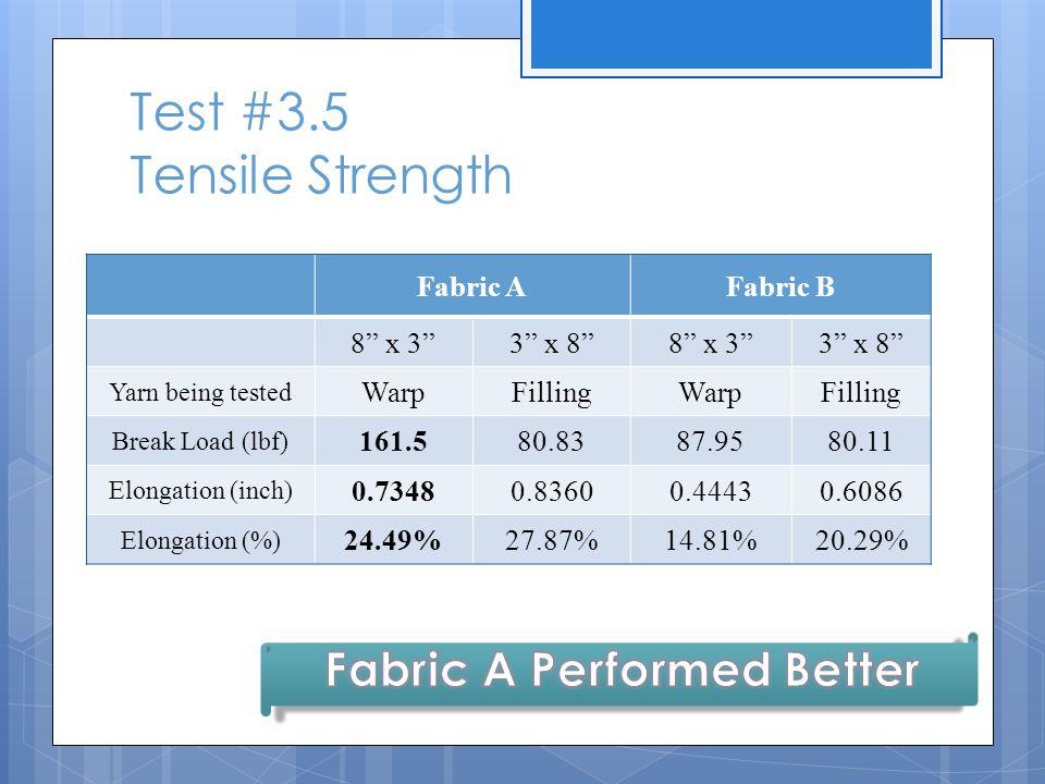 Test #3.5 Tensile Strength Fabric AFabric B 8 x 3 3 x 8 8 x 3 3 x 8 Yarn being tested WarpFillingWarpFilling Break Load (lbf) 161.580.8387.9580.11 Elongation (inch) 0.73480.83600.44430.6086 Elongation (%) 24.49%27.87%14.81%20.29%