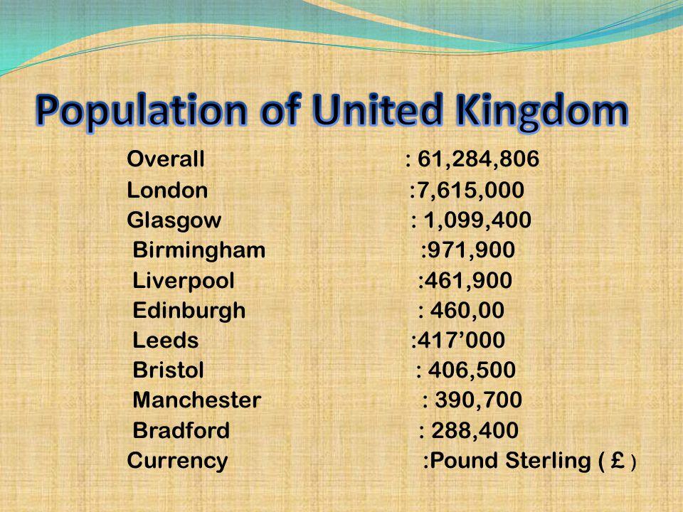 Overall : 61,284,806 London :7,615,000 Glasgow : 1,099,400 Birmingham :971,900 Liverpool :461,900 Edinburgh : 460,00 Leeds :417'000 Bristol : 406,500 Manchester : 390,700 Bradford : 288,400 Currency :Pound Sterling ( £ )