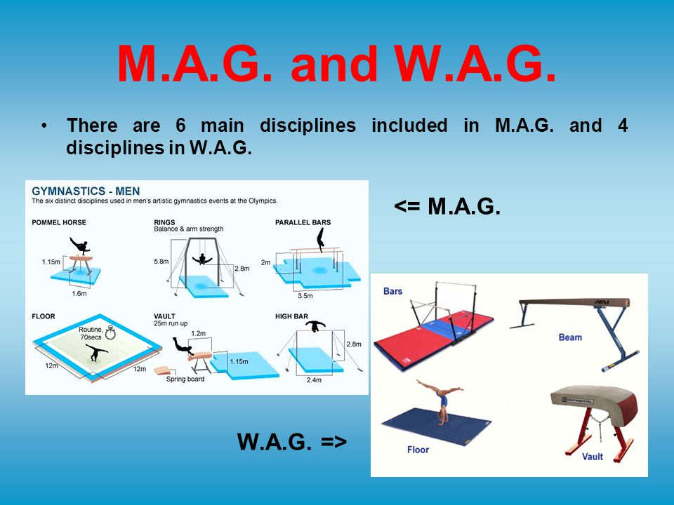 M.A.G.and W.A.G.