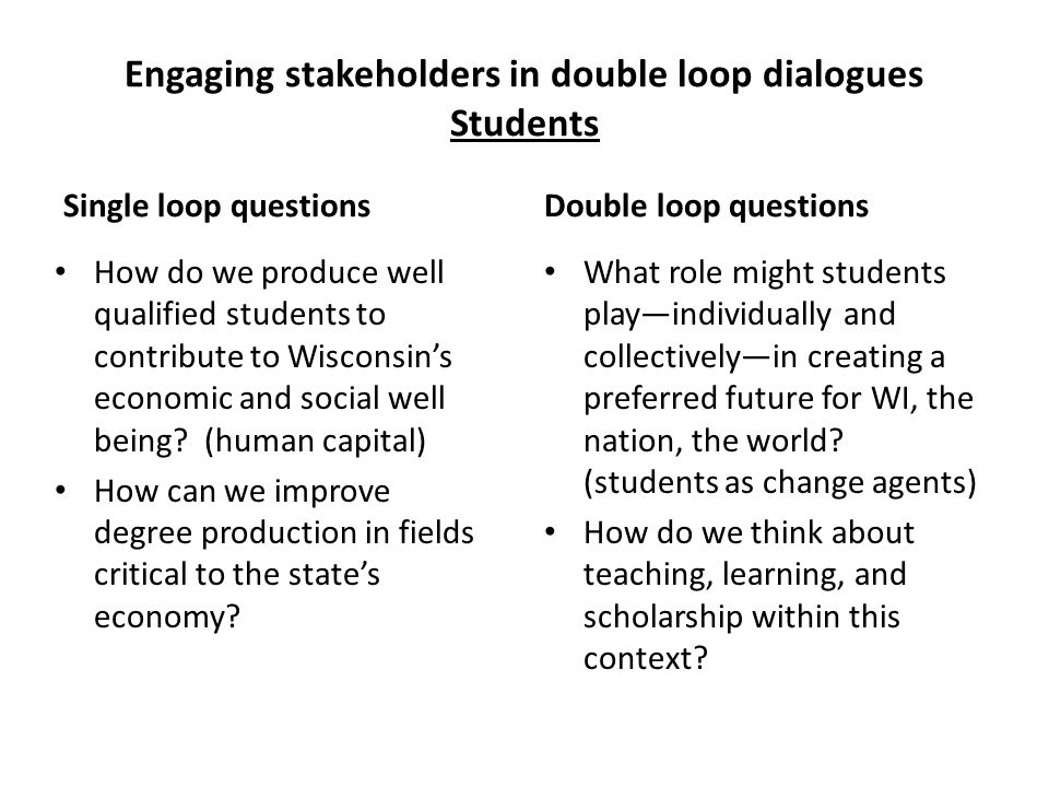Engaging stakeholders in double loop dialogues Students Single loop questions How do we produce well qualified students to contribute to Wisconsin's economic and social well being.