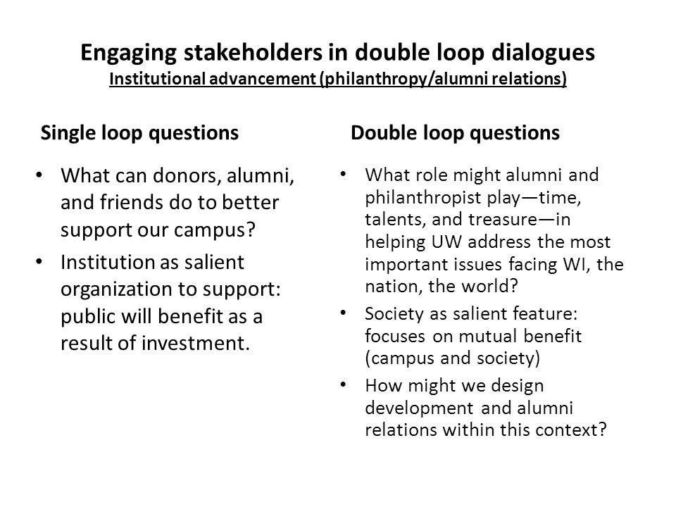 Engaging stakeholders in double loop dialogues Institutional advancement (philanthropy/alumni relations) Single loop questions What can donors, alumni, and friends do to better support our campus.