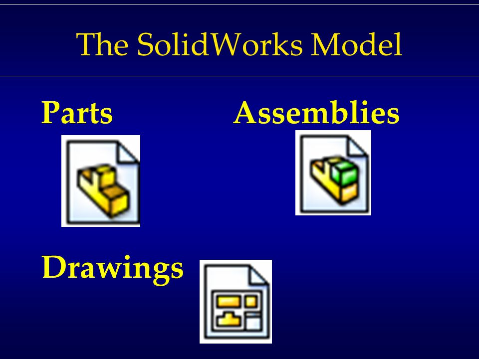 PartPart AssemblyDrawingDrawing The SolidWorks Model