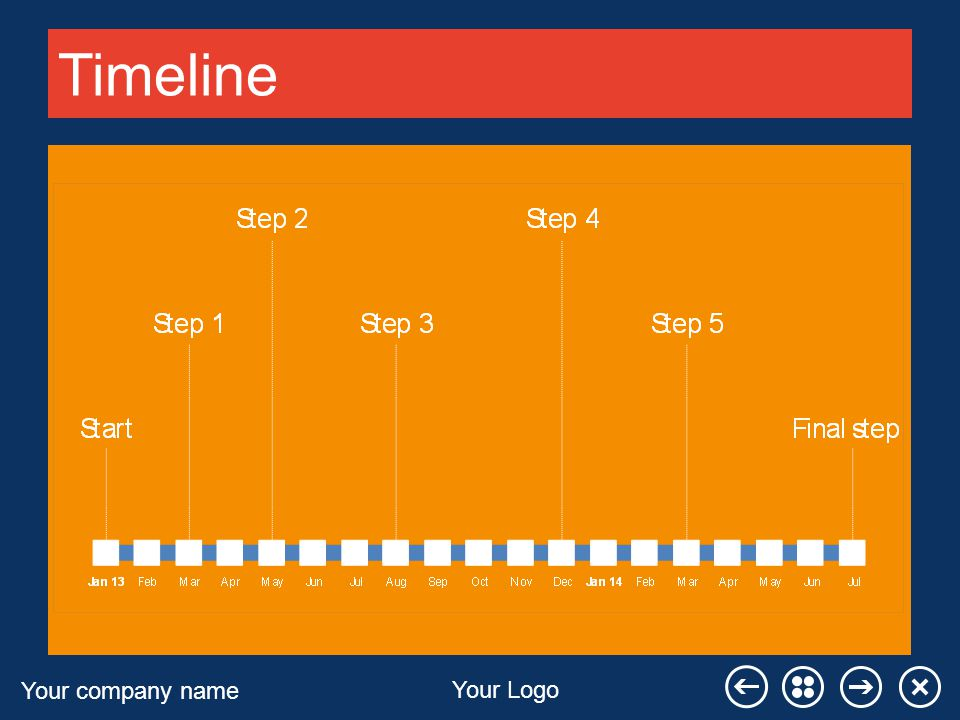 Your company name Your Logo Timeline