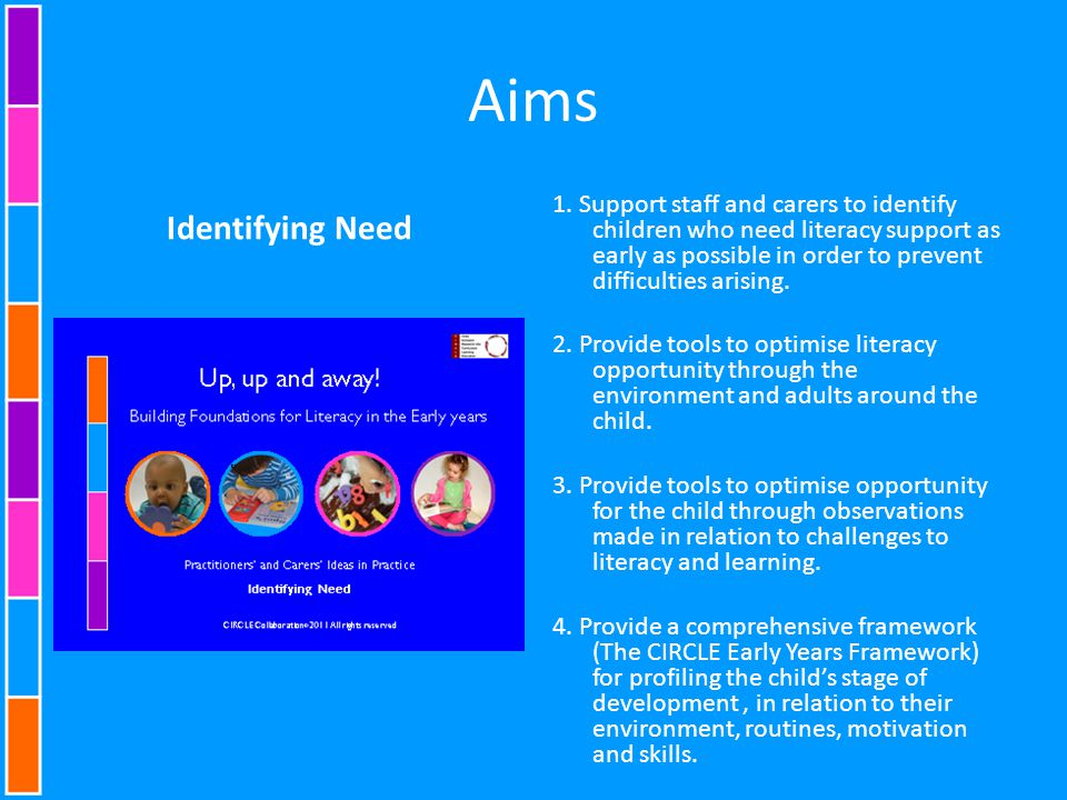 Aims Identifying Need 1.