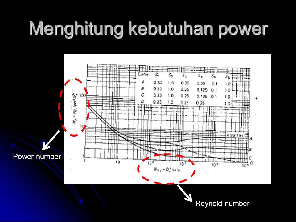 Menghitung kebutuhan power Power number Reynold number