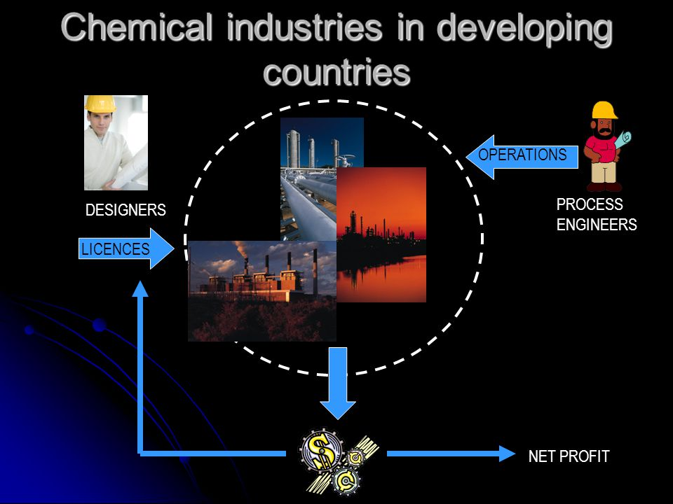 Chemical industries in developing countries DESIGNERS PROCESS ENGINEERS LICENCES OPERATIONS NET PROFIT