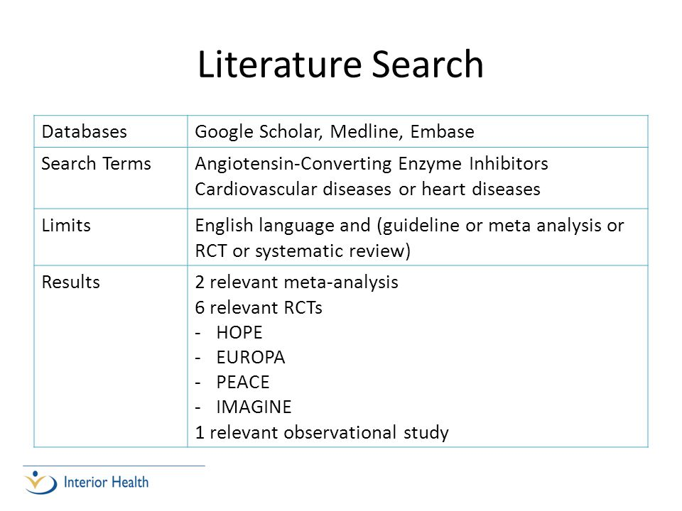 Literature Search DatabasesGoogle Scholar, Medline, Embase Search TermsAngiotensin-Converting Enzyme Inhibitors Cardiovascular diseases or heart disea