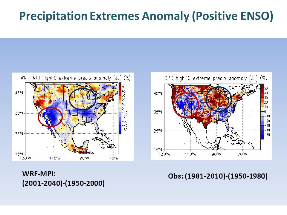 Precipitation Extremes Anomaly (Positive ENSO) WRF-MPI: (2001-2040)-(1950-2000) Obs: (1981-2010)-(1950-1980)