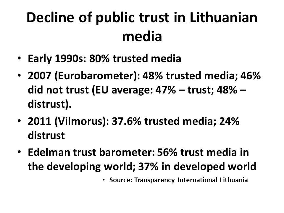 Decline of public trust in Lithuanian media Early 1990s: 80% trusted media 2007 (Eurobarometer): 48% trusted media; 46% did not trust (EU average: 47%