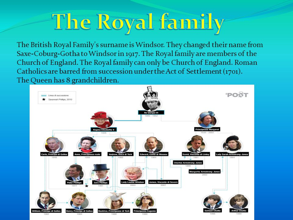 The British Royal Family's surname is Windsor. They changed their name from Saxe-Coburg-Gotha to Windsor in 1917. The Royal family are members of the