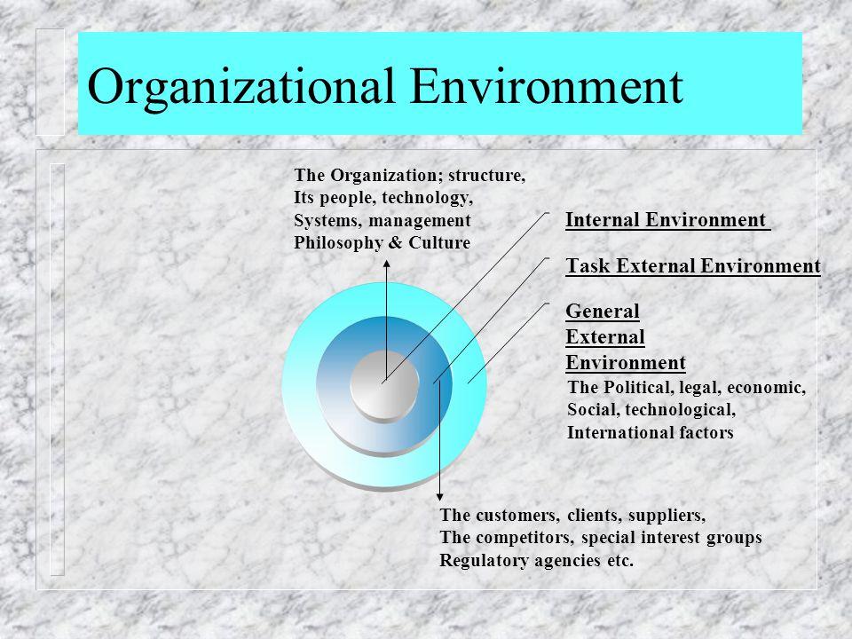 Organizational Environment Internal Environment Task External Environment General External Environment The Organization; structure, Its people, techno