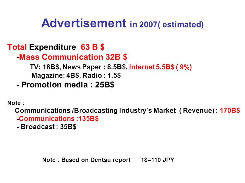 Advertisement in 2007( estimated) Total Expenditure 63 B $ -Mass Communication 32B $ TV: 18B$, News Paper : 8.5B$, Internet 5.5B$ ( 9%) Magazine: 4B$, Radio : 1.5$ - Promotion media : 25B$ Note : Communications /Broadcasting Industry's Market ( Revenue) : 170B$ -Communications :135B$ - Broadcast : 35B$ Note : Based on Dentsu report 1$=110 JPY
