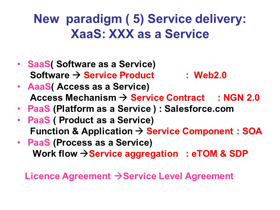 New paradigm ( 5) Service delivery: XaaS: XXX as a Service SaaS( Software as a Service) Software  Service Product : Web2.0 AaaS( Access as a Service) Access Mechanism  Service Contract : NGN 2.0 PaaS (Platform as a Service ) : Salesforce.com PaaS ( Product as a Service) Function & Application  Service Component : SOA PaaS (Process as a Service) Work flow  Service aggregation : eTOM & SDP Licence Agreement  Service Level Agreement